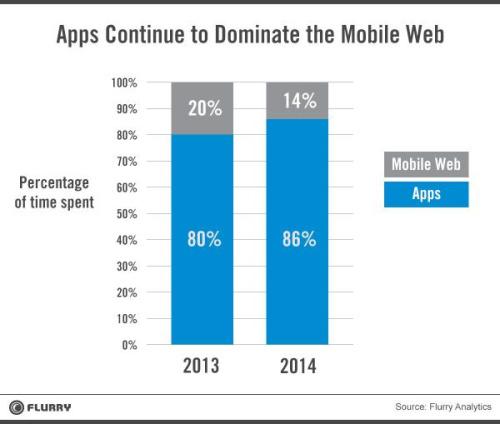 mobile_apps_vs_web_apps