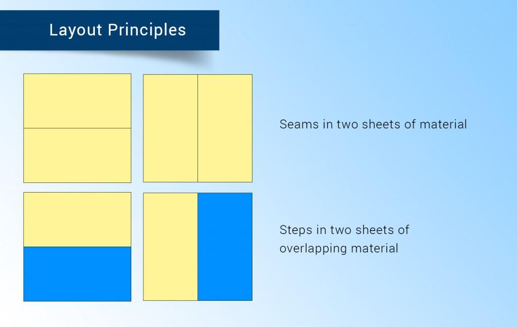 04 layout principles