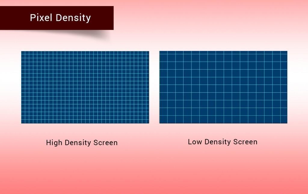06 Pixel density NEW