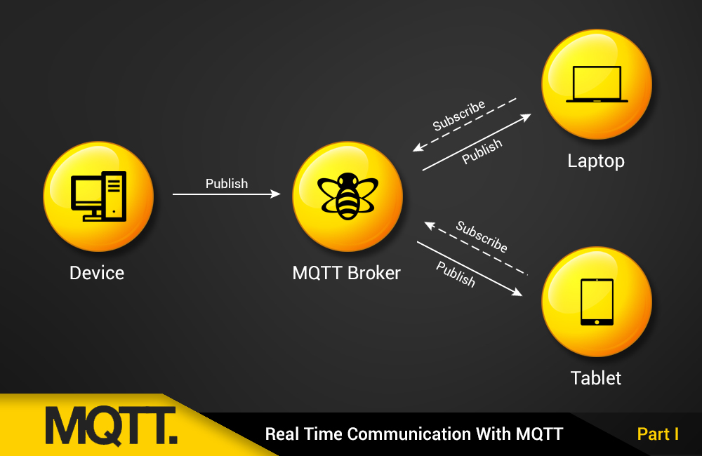 mqtt_blog_image_2nd-option