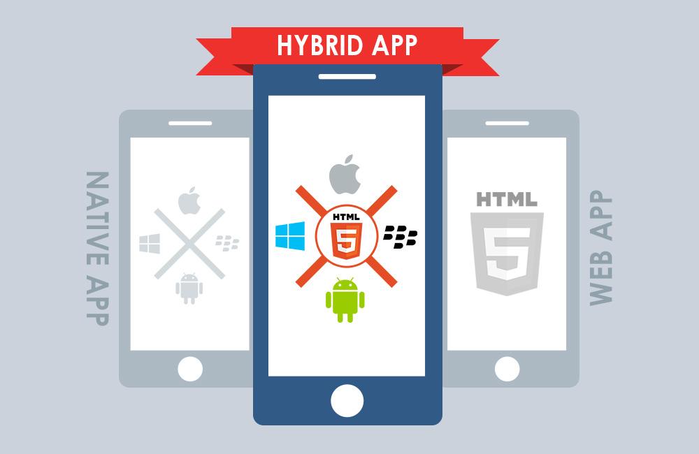 Image result for hybrid apps