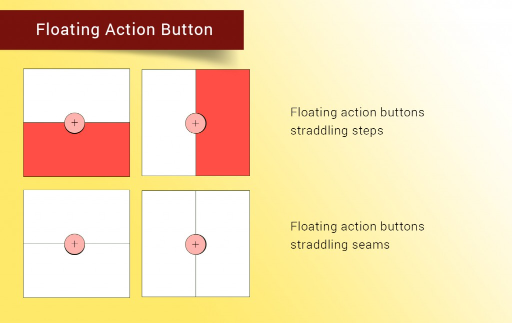 05 floating action button NEW