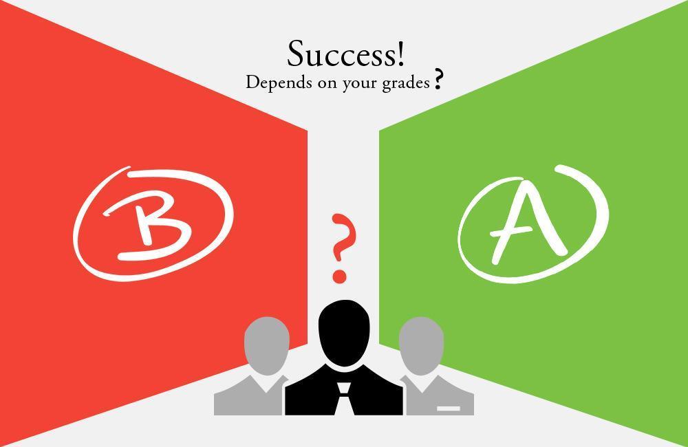 e-learning-innofied-india-grades