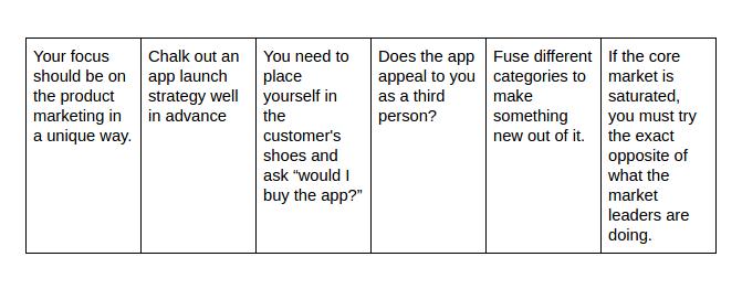app-launch-strategy