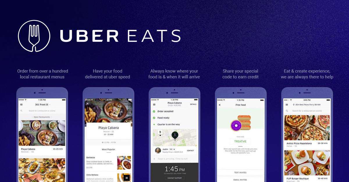App For Food Delivery Any Restaurant