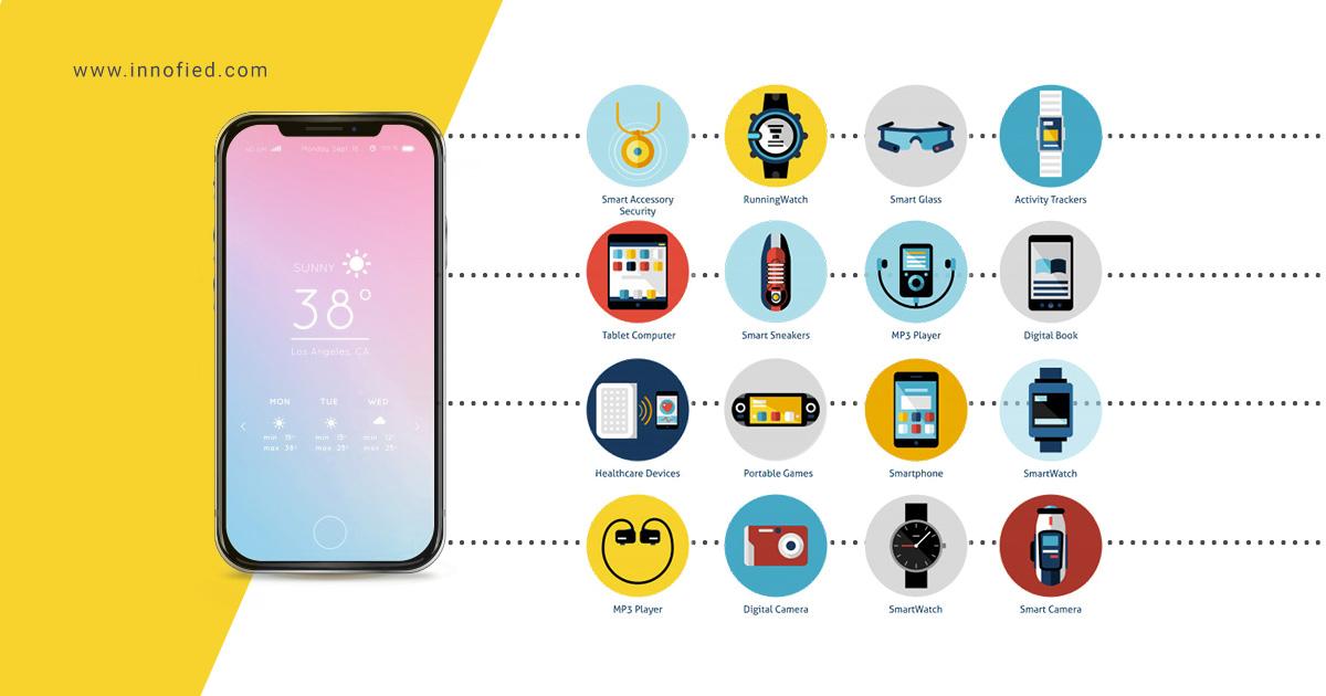 wearable app development architecture
